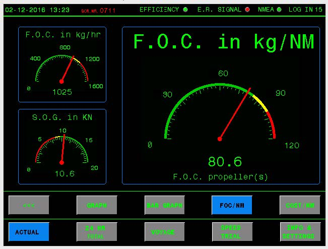 FUEL EFFICIENCY MONITORING SYSTEMS.